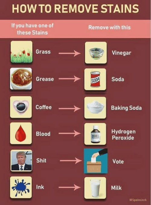 How To Remove Stains If You Have One Of With This These