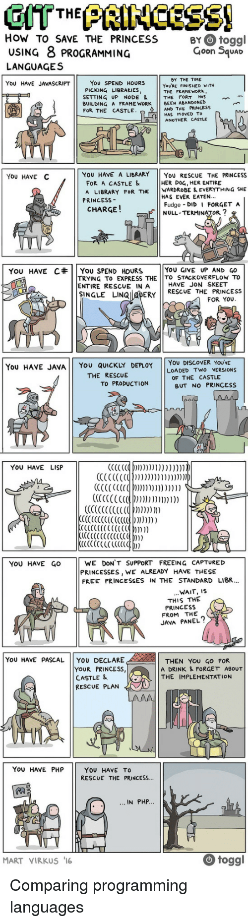 Work, Discover, and Express: How TO SAVE THE PRINCESS BYtoggl  USING 8 PROGRAMMING  Goon 5quac  LANGUAGES  BY THE TIME  YoU'RE FINISHED WITH  THE FRAME WORk,  You SPEND HOURS  PICKING LIBRARIES,  SETTING UP NODE THE FORT HAS  BUILDING A FRAME WORK BEEN ABANDONED  FOR THE CASTLE  YOU HAVE JAVASCRIPT  AND THE PRINCESS  HAS MoVED To  ANOTHER CASTLE  YOU HAVE C  YOU HAVE A LIBRARY YoU RESCUE THE PRINCESS  FOR A CASTLE &  A LIBRARY FOR THE WARDROBE & EVERYTHING SHE  HER DOG, HER ENTIRE  HAS EVER EATEN..  Fudge DID FORGET A  NULL-TERMINATOR  PRINCESS-  CHARGE!  YOU GIVE UP AND GO  TRYING TO EXPRESS THE TO STACKOVERFLOw To  YOU HAVE C#    You SPEND HOURS  ENTIRE RESCUE IN A  HAVE JON SKEET  NGLE LINQ DERY RESCUE THE PRINCESS  FOR YOU  You  HAVE JAVAYou QUICKLY DEPLOY   You DiSCOVER YOu'vE  LOADED TWO VERSIONS  THE RESCUE  OF THE CASTLE  TO PRODUCTION  BUT NO PRINCESS  YOU HAVE LISP  CCCCCC(OCIm  YoU HAVE GOWE DON'T SUPPORT FREEING CAPTURED  PRINCESSES, WE ALREADY HAVE THESIE  FREE PRINCESSES IN THE STANDARD LIBR.  WAIT, IS  THIS THE  PRINCESS  FROM THE  JAVA PANEL?  YoU HAVE PASCAL YOU DECLARE  YOUR PRINCESS  CASTLE &  RESCUE PLAN  THEN YOU GO FOR  A DRINK & FORGET ABOUT  THE IMPLEMENTATION  You HAVE PHP  YOU HAVE TO  RESCUE THE PRINCESS...  IN PHP  MART VIRKus  togg Comparing programming languages