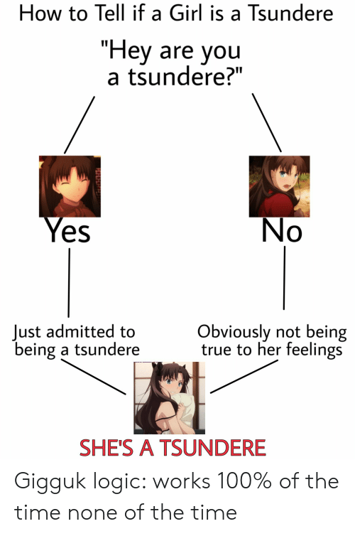 "Anime, Logic, and True: How to Tell if a Girl is a Tsundere  ""Hey are you  a tsundere?""  Yes  No  Just admitted to  being a tsundere  Obviously not being  true to her feelings  SHE'S A TSUNDERE Gigguk logic: works 100% of the time none of the time"