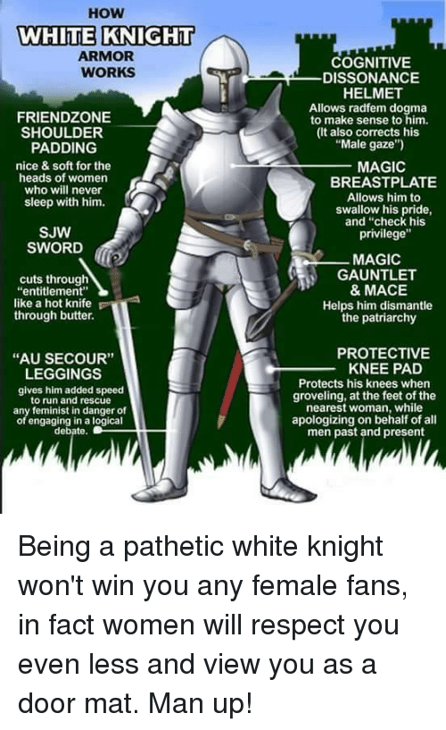 amp; Padding Nice Armor How Friendzone Soft Works Shoulder Knight White gxw1C8