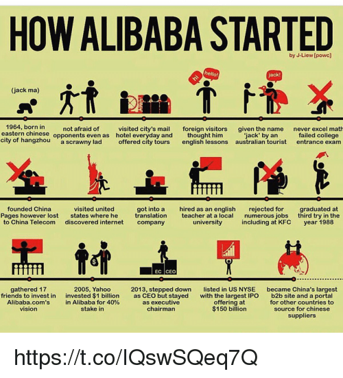 HOWALIBABA STARTED Hello! Jack! Jack Ma 1964 Born in Not