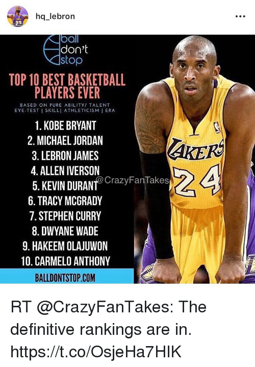 8121b678db54 Hq lebron Don t Stop TOP 10 BEST BASKETBALL PLAYERS EVER 0 BASED ON ...