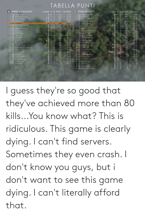 Game, Good, and Guess: I guess they're so good that they've achieved more than 80 kills...You know what? This is ridiculous. This game is clearly dying. I can't find servers. Sometimes they even crash. I don't know you guys, but i don't want to see this game dying. I can't literally afford that.