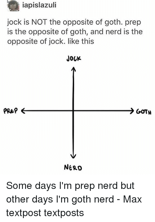 Memes, Nerd, and Goths: iapislazuli  jock is NOT the opposite of goth. prep  is the opposite of goth, and nerd is the  opposite of jock. like this  JOCK  GOTH  NeRD Some days I'm prep nerd but other days I'm goth nerd - Max textpost textposts