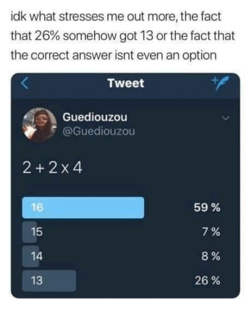 Memes, 16.5, and 🤖: idk what stresses me out more, the fact  that 26% somehow got 13 or the fact that  the correct answer isnt even an option  Tweet  Guediouzou  @Guediouzou  2  2 x 4  16  5  4  13  59 %  7%  8%  26 %