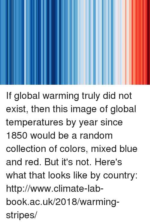 If Global Warming Truly Did Not Exist Then This Image of