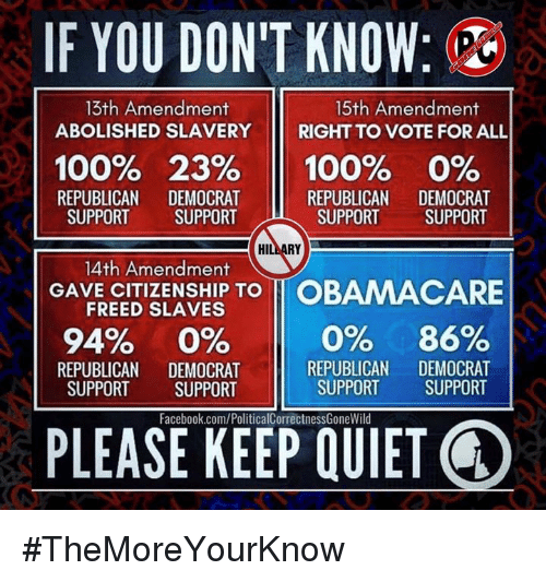 Memes, Obamacare, and Quiet: IF YOU DON'T KNOW:  13th Amendment  15th Amendment  ABOLISHED SLAVERY  RIGHT TO VOTE FOR ALL  100% 23%  100% 0%  REPUBLICAN  DEMOCRAT  REPUBLICAN  DEMOCRAT  SUPPORT  SUPPORT  SUPPORT  SUPPORT  HILLARY  14th Amendment  OBAMACARE  GAVE CITIZENSHIP TO  FREED SLAVES  94%  0% 0% 86%  REPUBLICAN  DEMOCRAT  REPUBLICAN  DEMOCRAT  SUPPORT  SUPPORT  SUPPORT  SUPPORT  PLEASE KEEP QUIET #TheMoreYourKnow