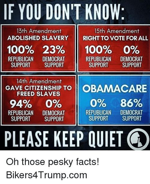 Facts, Memes, and Obamacare: IF YOU DON'T KNOW:  13th Amendment  15th Amendment  ABOLISHED SLAVERY  RIGHT TO VOTE FOR ALL  100% 23%  100% 0%  REPUBLICAN  DEMOCRAT  REPUBLICAN  DEMOCRAT  SUPPORT  SUPPORT  SUPPORT  SUPPORT  14th Amendment  GAVE CITIZENSHIP TO  OBAMACARE  FREED SLAVES  94%  0% 0% 86%  REPUBLICAN  DEMOCRAT  REPUBLICAN  DEMOCRAT  SUPPORT  SUPPORT  SUPPORT  SUPPORT  PLEASE KEEP QUIET Oh those pesky facts! Bikers4Trump.com
