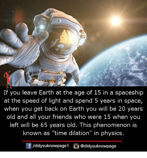 """Friends, Memes, and Earth: If you leave Earth at the age of 15 in a spaceship  at the speed of light and spend 5 years in space,  when you get back on Earth you will be 20 years  old and all your friends who were 15 when you  left will be 65 years old. This phenomenon is  known as """"time dilation"""" in physics.  /didyouknowpagel。@didyouknowpage"""