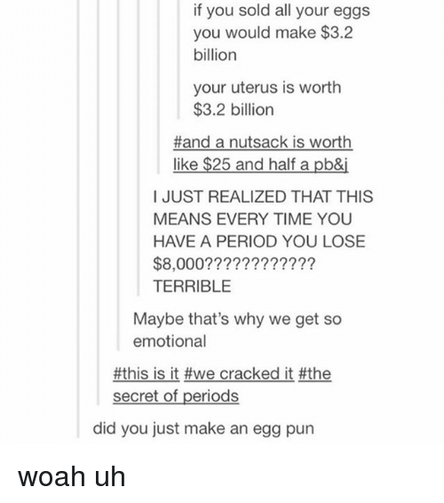 Period, Tumblr, and Cracked: if you sold all your eggs  you would make $3.2  billion  your uterus is worth  $3.2 billion  #and a nutsack is worth  like $25 and half a pb&j  I JUST REALIZED THAT THIS  MEANS EVERY TIME YOU  HAVE A PERIOD YOU LOSE  $8,000????????2?22  TERRIBLE  Maybe that's why we get so  emotional  #this is it #we cracked it #the  secret of periods  did you just make an egg pun woah uh