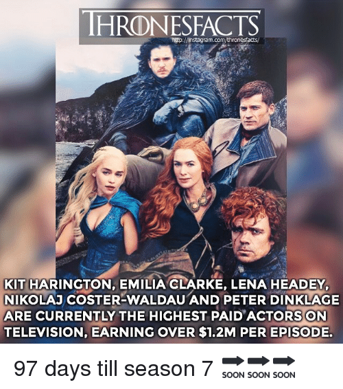 Head, Instagram, and Memes: IHRONESFACTS  http://instagram.com/thronesfacts/  KIT HARINGTON, EMILIA CLARKE, LENA HEAD EY,  NIKOLAJ COSTER-WALDAU AND PETER DINKLAGE  ARE CURRENTLY THE HIGHEST PAIDACTORS ON  TELEVISION, EARNING OVER $1.2M PER EPISODE. 97 days till season 7 🔜🔜🔜