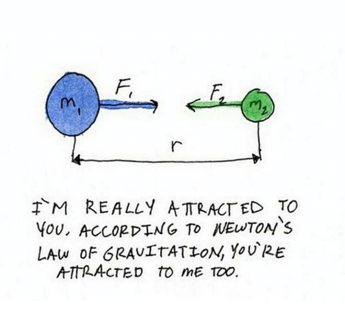 Engineering, Law, and You: IM REALLY ATRACTED TO  YOU, ACCOR, DTNG TO NEwTON's  LAw of GRAVITATION4 you RE  ATTRACTED to ME TOO