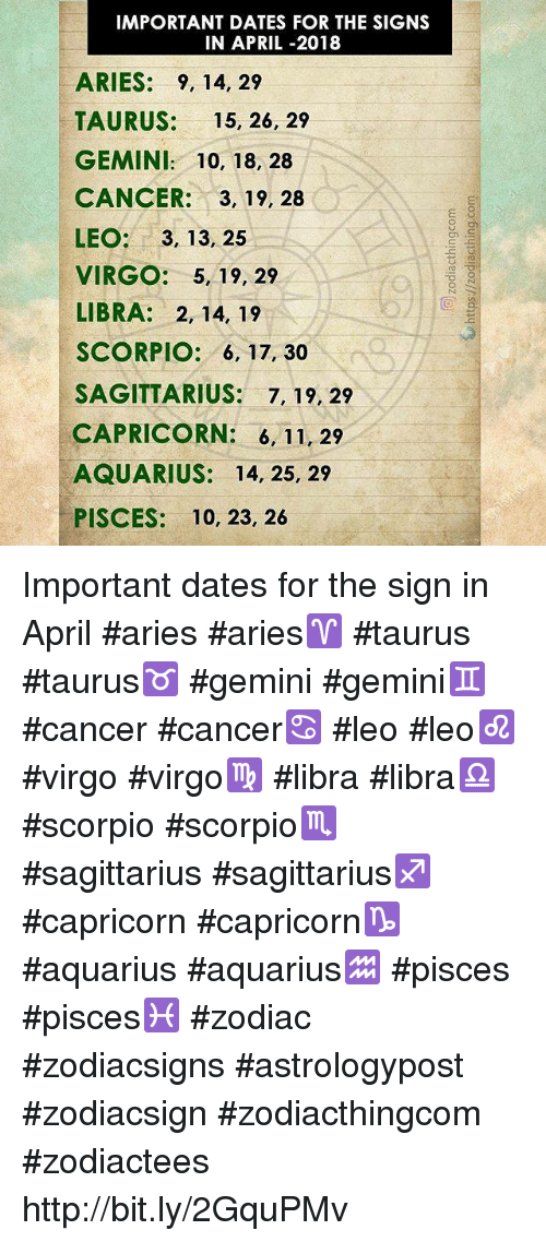 Important Dates For The Signs In April 2018 Aries 9 14 29 Taurus 15