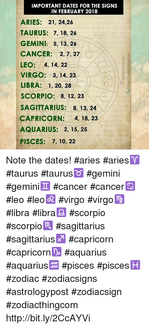 24 february horoscope aries or aries