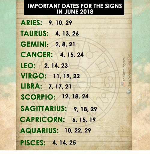 Important Dates For The Signs In June 2018 Aries 9 10 29 Taurus 4 13