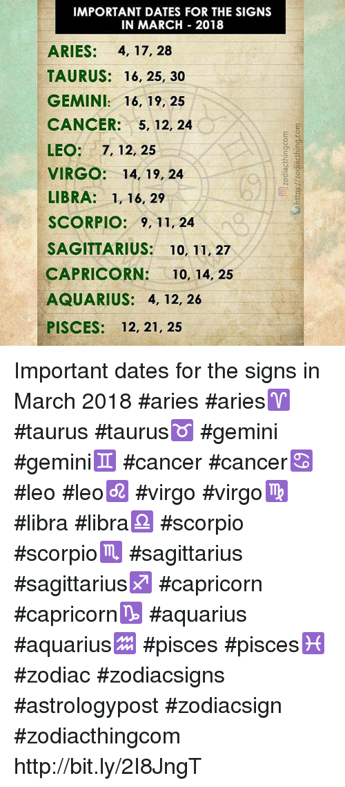 march 28 leo astrology