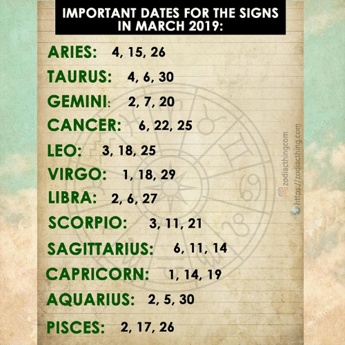 IMPORTANT DATES FOR THE SIGNS IN MARCH 2019 ARIES 4 15 26