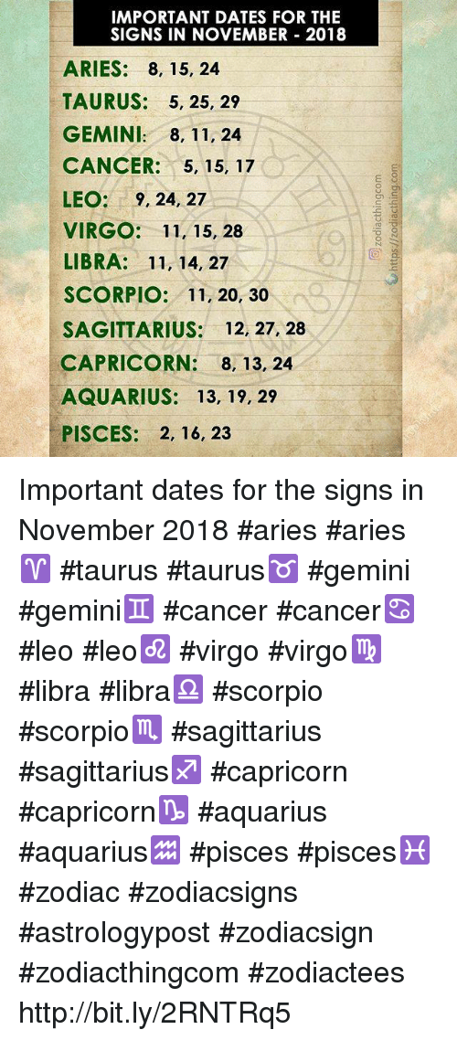 astrology november 12 gemini or gemini