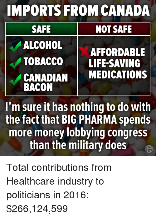 Memes, 🤖, and Congress: IMPORTS FROM CANADA  NOT SAFE  SAFE  ALCOHOL  AFFORDABLE  TOBACCO  LIFE-SAVING  CANADIAN  MEDICATIONS  BACON  I'm sure it has nothing to do with  the fact that BIG PHARMA Spends  more money lobbying congress  than the military does Total contributions from Healthcare industry to politicians in 2016: $266,124,599