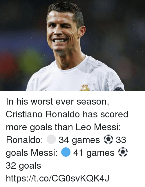 Cristiano Ronaldo, Goals, and Soccer: In his worst ever season, Cristiano Ronaldo has scored more goals than Leo Messi:  Ronaldo:  ⚪ 34 games ⚽ 33 goals  Messi:  🔵 41 games ⚽ 32 goals https://t.co/CG0svKQK4J