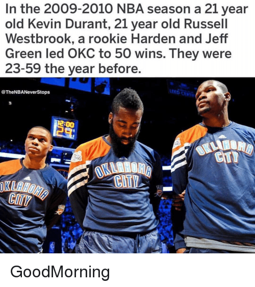 Jeff Green, Kevin Durant, and Nba: In the 2009-2010 NBA season a 21 year  old Kevin Durant, 21 year old Russel  Westbrook, a rookie Harden and Jeff  Green led OKC to 50 wins. They were  23-59 the year before.  EED CAR  @TheNBANeverStops  2:00 GoodMorning