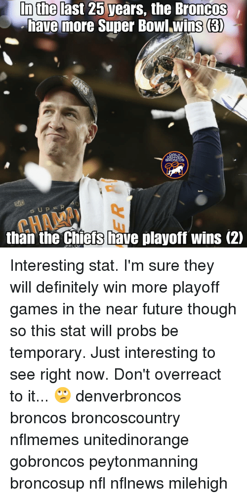 Definitely, Denver Broncos, and Future: In the last 25 years, the Broncos  have more Super Bowl.wins (3  DAILY  DENVER  BRONCOS  0  lu  than the chiefs have playoff wins (2)  CHAMA Interesting stat. I'm sure they will definitely win more playoff games in the near future though so this stat will probs be temporary. Just interesting to see right now. Don't overreact to it... 🙄 denverbroncos broncos broncoscountry nflmemes unitedinorange gobroncos peytonmanning broncosup nfl nflnews milehigh