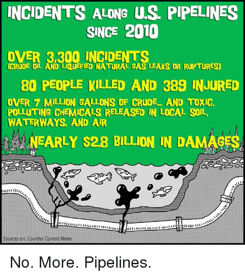 Memes, 300, and 🤖: INCIDENTS ALONG US PIPELINES  SINCE 2010  OVER 3,300 INCIDENTS  CRUDE OIL AND LIQUEFIED NATURAL GAS LEAKS OR RUPTURESO  80 PEOPLE KILLED AND 389 INJURED  OVER 7 MILLION GALLONS OF CRUDE AND TOXIC,  POLLUTING CHEMICALS RELEASED IN LOCAL SOIL,  WATERWAYS, AND AIR  NEARLY s28 BILLION IN DAMAGES No. More. Pipelines.