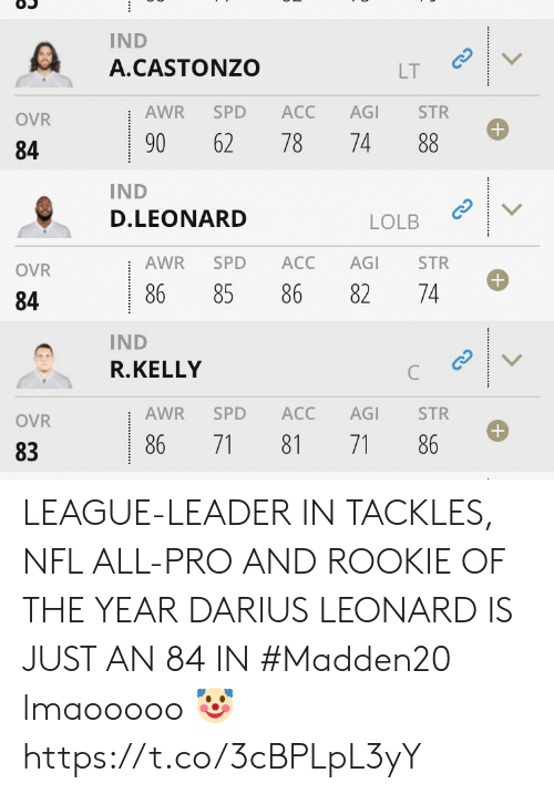 Nfl, R. Kelly, and Pro: IND  A.CASTONZO  LT  ACC  AWR  SPD  AGI  STR  OVR  90  62  78  74  88  84  IND  D.LEONARD  LOLB  ACC  AWR  SPD  AGI  STR  OVR  86  85  86  82  74  84  IND  R.KELLY  SPD  ACC  AWR  AGI  STR  OVR  86  71  81  71  86  83 LEAGUE-LEADER IN TACKLES, NFL ALL-PRO AND ROOKIE OF THE YEAR DARIUS LEONARD IS JUST AN 84 IN #Madden20 lmaooooo 🤡 https://t.co/3cBPLpL3yY
