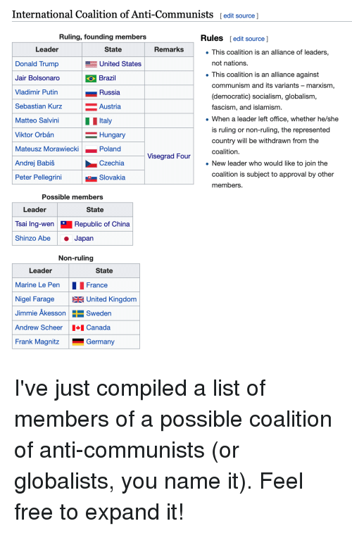Donald Trump, Vladimir Putin, and China: International Coalition of Anti-Communists edit source]  Ruling, founding members  Rules [edit source]  Leader  State  United States  Brazil  Russia  Austria  Italy  Hungary  Remarks  . This coalition is an alliance of leaders,  not nations.  Donald Trump  Jair Bolsonaro  Vladimir Putin  Sebastian Kurz  Matteo Salvini  Viktor Orbán  . This coalition is an alliance against  communism and its variants - marxism,  (democratic) socialism, globalism,  fascism, and islamism  . When a leader left office, whether he/she  is ruling or non-ruling, the represented  country will be withdrawn from the  coalition.  Mateusz Morawiecki Poland  Visegrad Four  Andrej Babiš  Czechia  . New leader who would like to join the  coalition is subject to approval by other  members  Peter Pellegrini  Slovakia  Possible members  Leader  State  Tsai Ing-wenRepublic of China  Shinzo Abe . Japan  Non-ruling  Leader  State  Marine Le Pen France  Nigel Farage  Jimmie Akesson Sweden  Andrew Scheer Canada  Frank Magnitz  United Kingdom  Germany