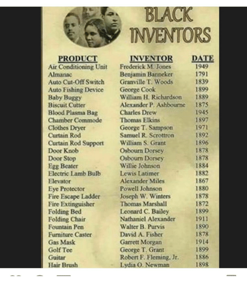 INVENTORS INVENTOR DATE PRODUCT 1949 Air Conditioning Unit