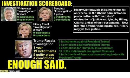 investigation-scoreboard-whitewater-investigation-6-years-0-indictments-0-convictions-32937921.png
