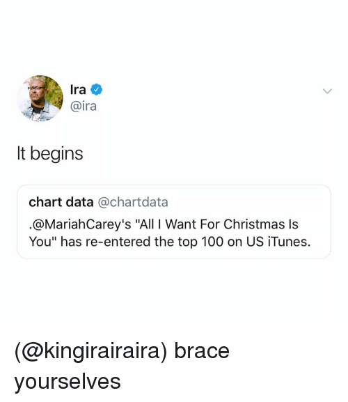 "All I Want for Christmas Is You, Anaconda, and Christmas: Ira  @ira  It begins  chart data @chartdata  .@MariahCarey's ""All I Want For Christmas Is  You"" has re-entered the top 100 on US iTunes. (@kingirairaira) brace yourselves"