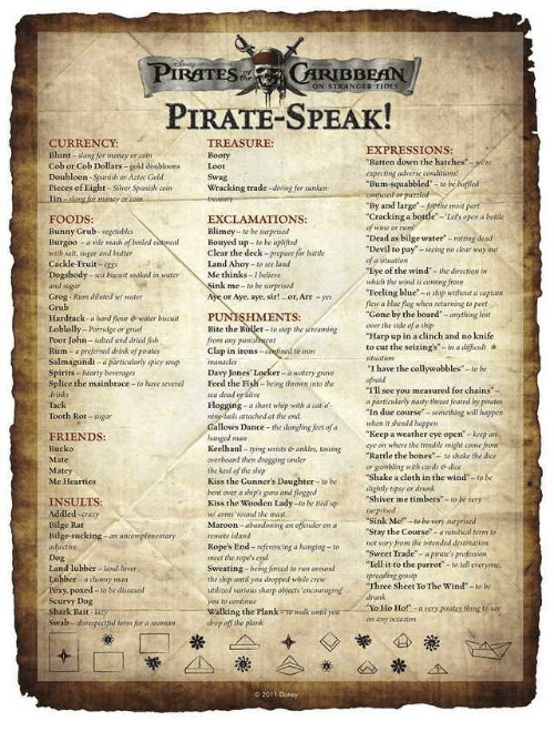 """Bones, Booty, and Crazy: IRATESRIBBEAN  ON STRANGER TI  PIRATE-SPEAK!  CURRENCY  Blunt-ang for moncy or cofm  Cob or Cob Dollars Rold doubloons  Doubloon Spaith or Astic Gold  Pieces of Eight-Siver Spanish cocn  TREASURE:  Booty  EXPRESSIONS  Batten down the hatches  """"Bum-squabbled to bx bafo  Loot  expecting adversc conditios  Swag  Wracking trade-ivins for sunken  cowfuseil or puzia  By and large thmst  Cracldng a bosde Lesopen a botle  of wine ar nm  Dead as bilge water- rotting dead  """"Devil to pay-seing no dear way out  FOODS  EXCLAMATIONS:  Blimey- to be surprised  Bunny Crub,wgctables  Burgoo -a vile mash of boded  with sait, segar and butter  Cackle-Fruit-  Dogsbody-so biscuit soakeal i water Me thinks beleve  Clear the deck-prepare for battle  Land Ahoy-to see lanuf  """"Eye of the wind-the directioe in  whrich the winid is coming from  Feeling blue-a ship without a captairn  flew a blue Mag when returming to port  """"Gone by the board-anthing lost  ink me-to be surprised  Aye or Aye, aye, sir! ..or, Arr-y  Grog Riwm diluted wel water  PUNISHMENTS  Clap in irons- to iron  Davy Jones' Locker-a watery srave  Hardtack a hard flour&water bisoat  Loblolly Porridge or grud  oer the side ofa sip  et to stop the seraming  Harp up in a clinch and no knife  to cut the seizings-m a difhicult a  sitartion  Poor John-salod and dried fish  Rum-apreferned drink of pirates  Sálmagundi- a parficaularly spicy soupes  Spirits hearty beverages  Splice the mainbrace to lurve several ed the Fish- being throvet into the  I have the collywobbles""""-to be  Tack  Tooth Rot  sea dead opalive  Flogging- a short whip with a cat  inc tals attached at the ed.  I'll see you measured for chains  particulary masty threat feared bry pirates  In due coursesomthng will happen  Gallows Dance- the dangling fecd ofa wen it should happen  Keep a weather eye open keep an  ERIENDS:  Bucko  where the tro  Keelhaul tying wrists ankles, tossing  overboard then dragging uuder  the ked of the ship  Kiss the Gunn"""