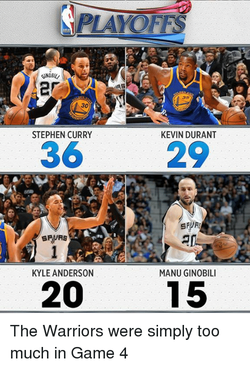 Irs, Kevin Durant, and Manu Ginobili: IRS  STEPHEN CURRY  KEVIN DURANT  36 29  KYLE ANDERSON  MANU GINOBILI  15  20 The Warriors were simply too much in Game 4