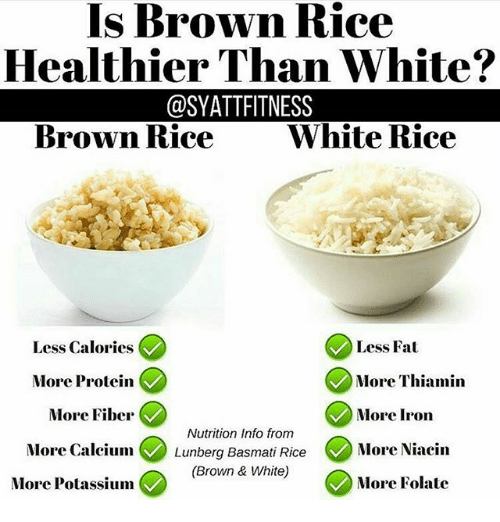 is white rice fattening