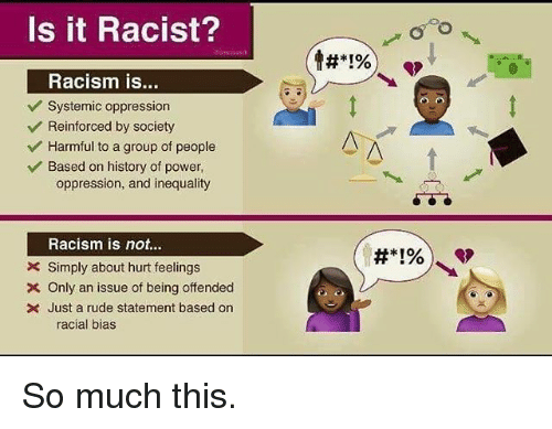 Memes, Racism, and Rude: Is it Racist?  Racism is...  Systemic oppression  v Reinforced by society  v Harmful to a group of people  Based on history of power,  oppression, and inequality  Racism is not...  X Simply about hurt feelings  X Only an issue of being offended  X Just a rude statement based on  racial bias  or o So much this.