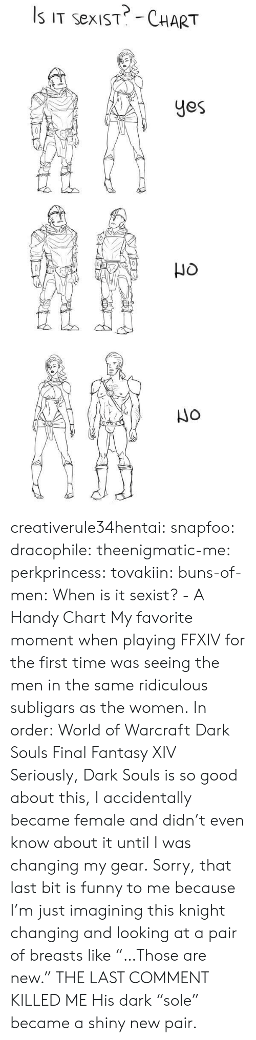 """Funny, Reddit, and Sorry: Is IT SexIST -CHART  Jes creativerule34hentai:  snapfoo:  dracophile:  theenigmatic-me:  perkprincess:  tovakiin:  buns-of-men:  When is it sexist? - A Handy Chart  My favorite moment when playing FFXIV for the first time was seeing the men in the same ridiculous subligars as the women.  In order: World of Warcraft Dark Souls Final Fantasy XIV   Seriously, Dark Souls is so good about this, I accidentally became female and didn't even know about it until I was changing my gear.   Sorry, that last bit is funny to me because I'm just imagining this knight changing and looking at a pair of breasts like """"…Those are new.""""   THE LAST COMMENT KILLED ME  His dark """"sole"""" became a shiny new pair."""