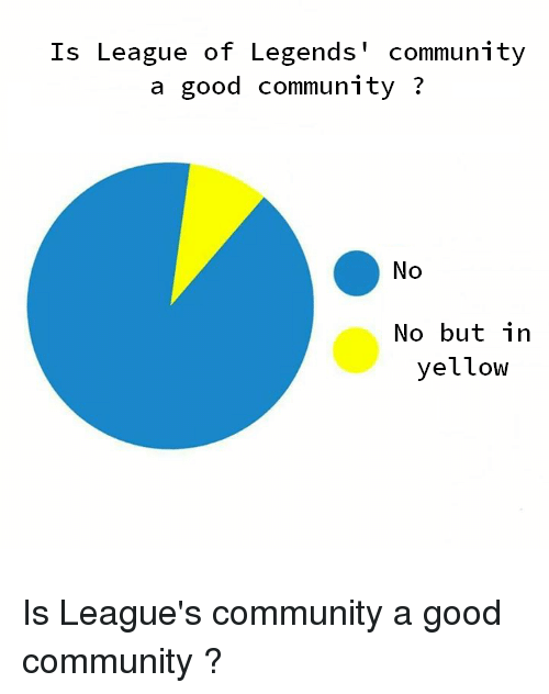 Community, League of Legends, and Good: Is League of Legends community  a good community?  No  No but in  yellow