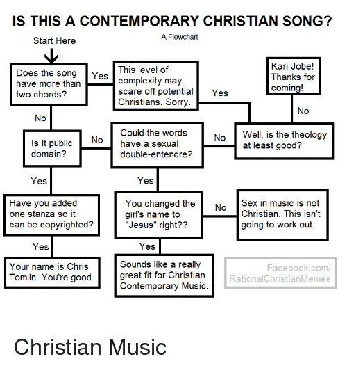facebook girls and jesus is this a contemporary christian song a flowchart