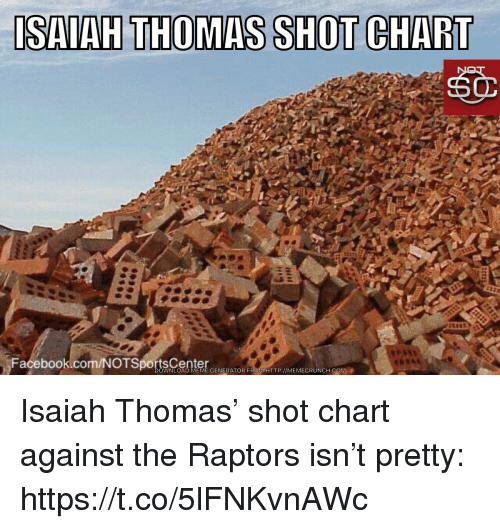 Facebook, Meme, and Sports: ISAIAH THOMAS SHOT CHART  Facebook.com/OTSpotsCeerR P9  DOWNLOAD MEME GENERATOR FROM HTTP//MEMECRUNCH.COM Isaiah Thomas' shot chart against the Raptors isn't pretty: https://t.co/5lFNKvnAWc