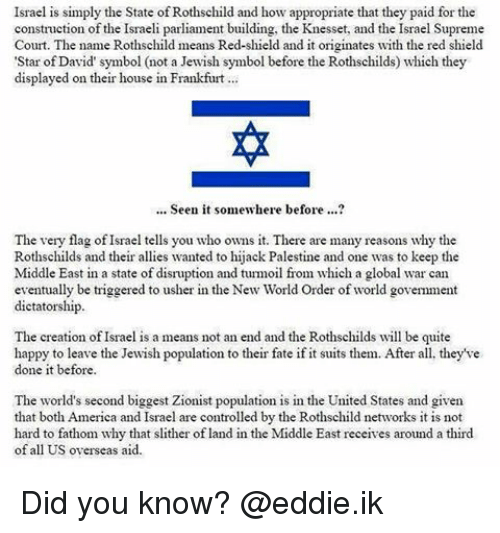 Israel is simply the state of rothschild and how appropriate that memes usher and jewish israel is simply the state of rothschild and how voltagebd Choice Image