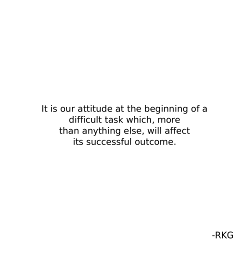 Affect, Attitude, and Will: It is our attitude at the beginning of a  difficult task which, more  than anything else, will affect  its successful outcome.  -RKG