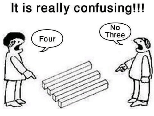 it is really confusing no three four confused meme on me me