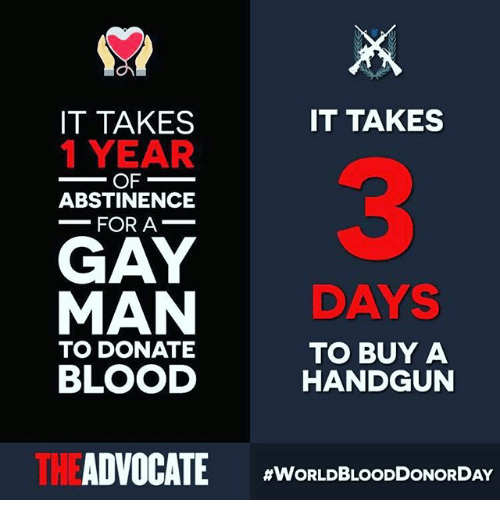 Gay abstinence