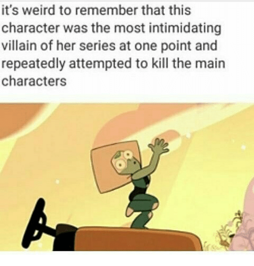Most intimidating characters