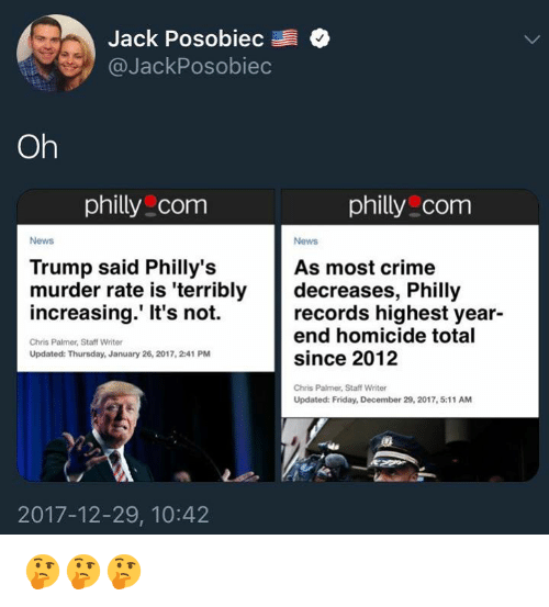 25+ Best Memes About Philly