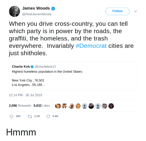 Charlie, Graffiti, and Homeless: James Woods  Follow  @RealJamesWoods  When you drive cross-country, you can tell  which party is in power by the roads, the  graffiti, the homeless, and the trash  everywhere. Invariably #Democrat cities are  just shitholes.  Charlie Kirk Ф @charliek.rk11  Highest homeless population in the United States:  New York City..76,501  Los Angeles...55,188  12:14 PM-30 Jul 2018  2,096 Retweets 5,632 Likes O  284  2.1K  5.6K