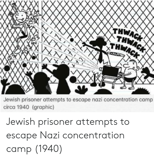 Jewish, Nazi, and Camp: Jewish prisoner attempts to escape nazi concentration camp  circa 1940 (graphic) Jewish prisoner attempts to escape Nazi concentration camp (1940)