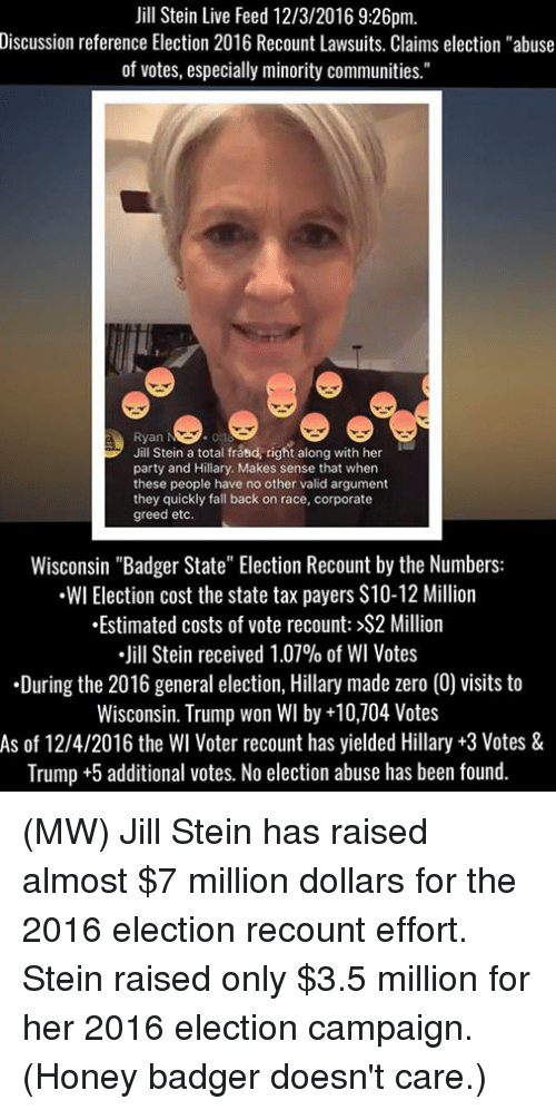 "Community, Memes, and Taxes: Jill Stein Live Feed 12/3/2016 9:26pm.  Discussion reference Election 2016 Recount Lawsuits. Claims election ""abuse  of votes, especially minority communities.""  Ryan  Jill Stein a total fraud, right along with her  party and Hillary. Makes sense that when  these people have no other valid argument  they quickly fall back on race, corporate  greed etc  Wisconsin ""Badger State"" Election Recount by the Numbers:  .WI Election cost the state tax payers S10-12 Million  .Estimated costs of vote recount: >S2 Million  Jill Stein received 1.07% of WI Votes  During the 2016 general election, Hillary made zero (0) visits to  Wisconsin. Trump won WI by +10,704 Votes  As of 12/4/2016 the Wl Voter recount has yielded Hillary +3 Votes &  Trump +5 additional votes. No election abuse has been found. (MW) Jill Stein has raised almost $7 million dollars for the 2016 election recount effort. Stein raised only $3.5 million for her 2016 election campaign.  (Honey badger doesn't care.)"