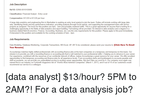 financial analyst description